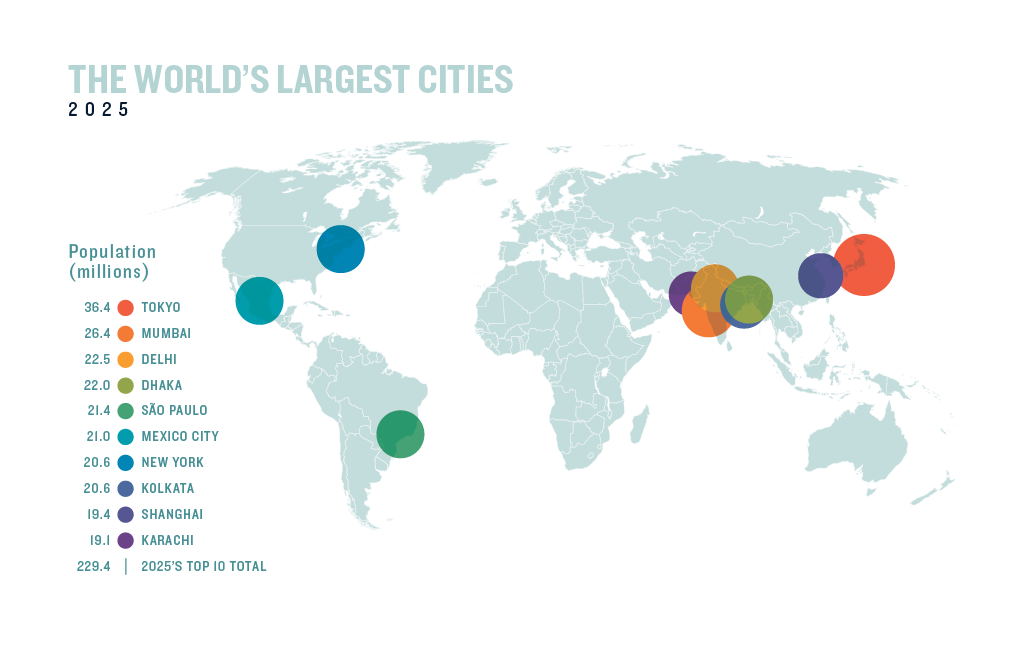 Here Come the Megacities | Ensia Edge